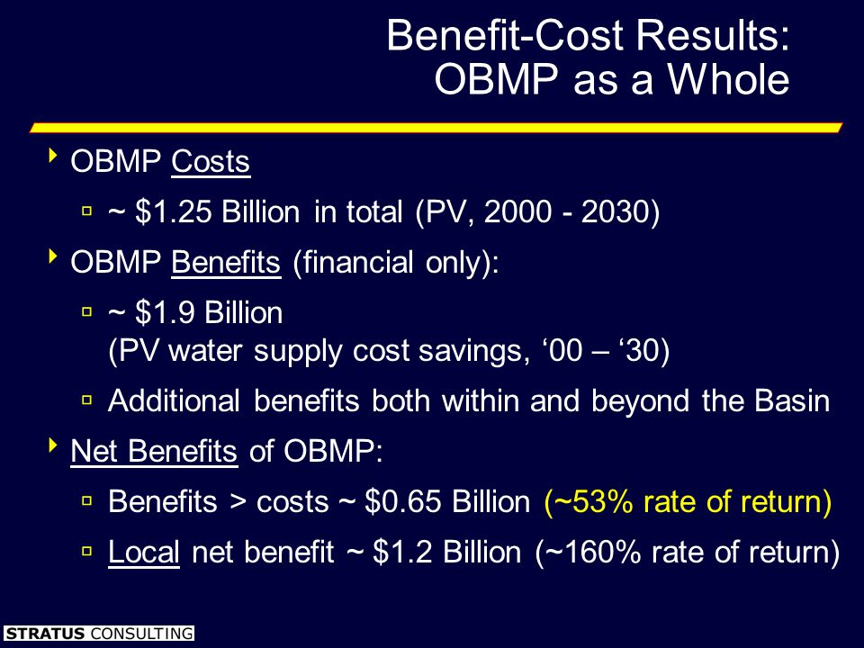 Benefit-Cost Results: OBMP as a Whole OBMP Costs ~ $1.25 Billion in total (PV, 2000 - 2030) OBMP Benefits (financial only): ~ $1.9 Billion (PV water supply cost savings, 00 – 30) Additional benefits both within and beyond the Basin Net Benefits of OBMP: Benefits > costs ~ $0.65 Billion (~53% rate of return) Local net benefit ~ $1.2 Billion (~160% rate of return)