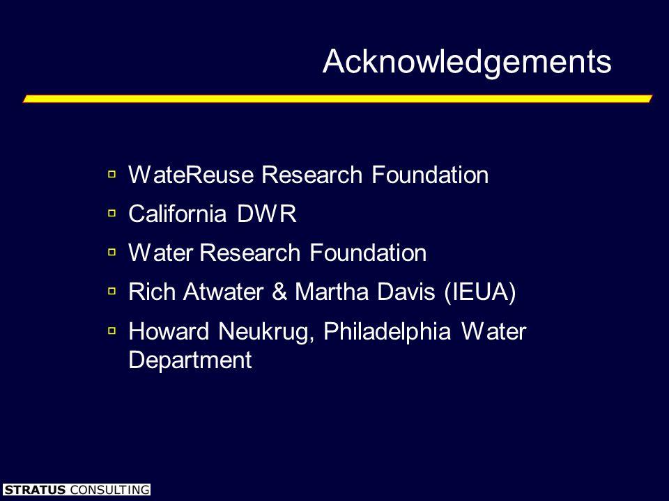 Acknowledgements WateReuse Research Foundation California DWR Water Research Foundation Rich Atwater & Martha Davis (IEUA) Howard Neukrug, Philadelphi