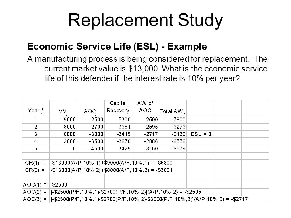 Replacement Study Economic Service Life (ESL) - Example A manufacturing process is being considered for replacement.
