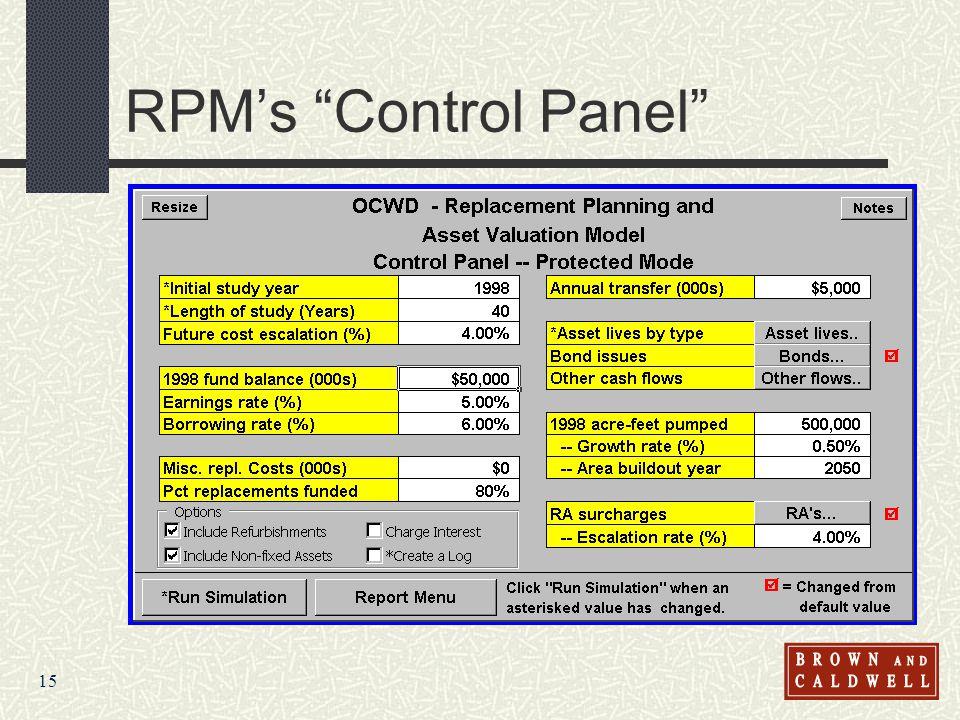 15 RPMs Control Panel