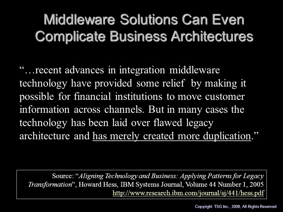 Middleware Solutions Can Even Complicate Business Architectures Source: Aligning Technology and Business: Applying Patterns for Legacy Transformation,