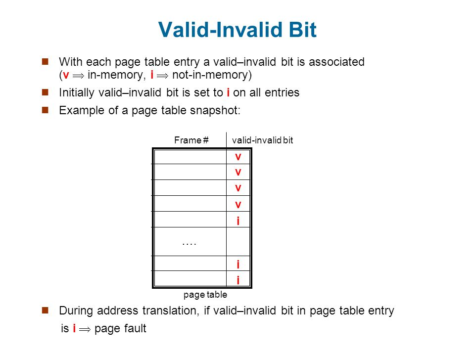 Valid-Invalid Bit With each page table entry a valid–invalid bit is associated (v in-memory, i not-in-memory) Initially valid–invalid bit is set to i on all entries Example of a page table snapshot: During address translation, if valid–invalid bit in page table entry is i page fault v v v v i i i ….