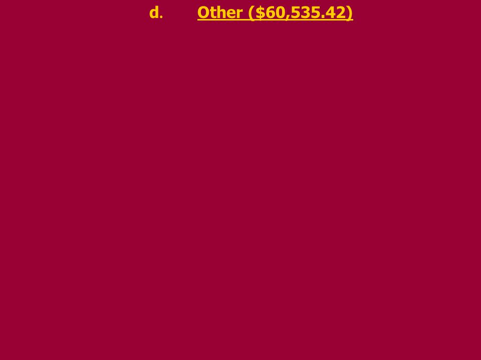 d. Other ($60,535.42)