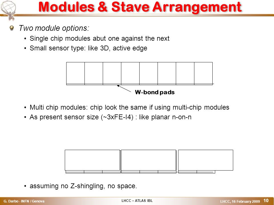 LHCC – ATLAS IBL G. Darbo - INFN / Genova LHCC, 16 February 2009 10 Modules & Stave Arrangement Two module options: Single chip modules abut one again