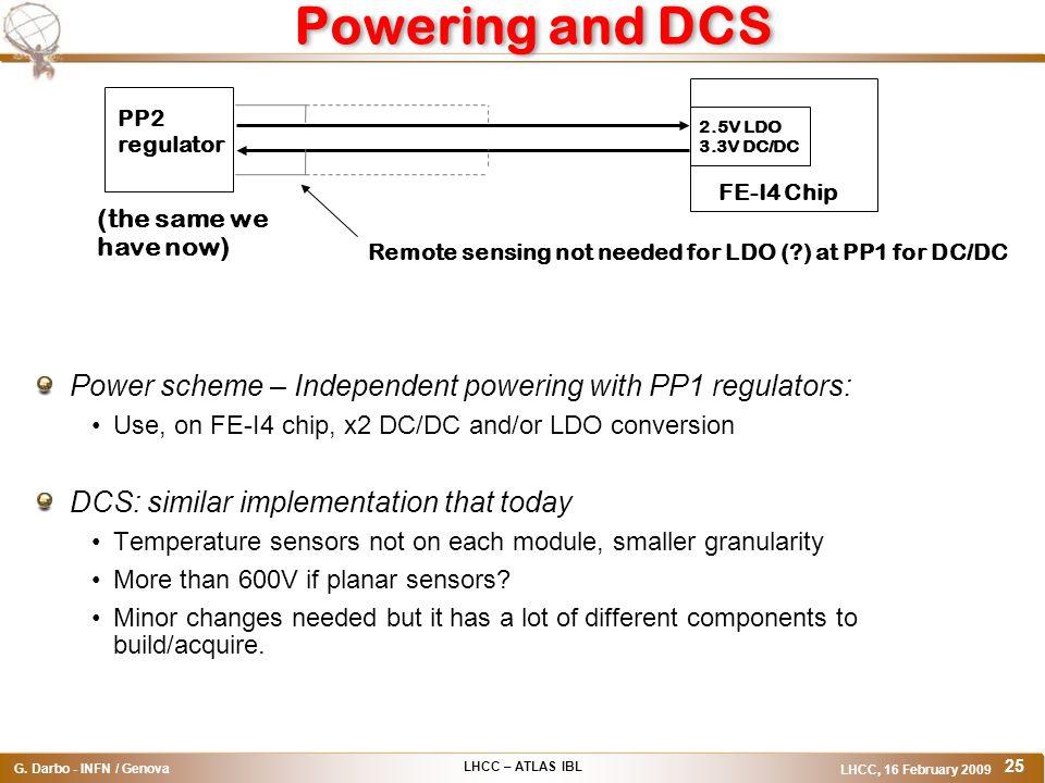 LHCC – ATLAS IBL G. Darbo - INFN / Genova LHCC, 16 February 2009 25 Powering and DCS Power scheme – Independent powering with PP1 regulators: Use, on