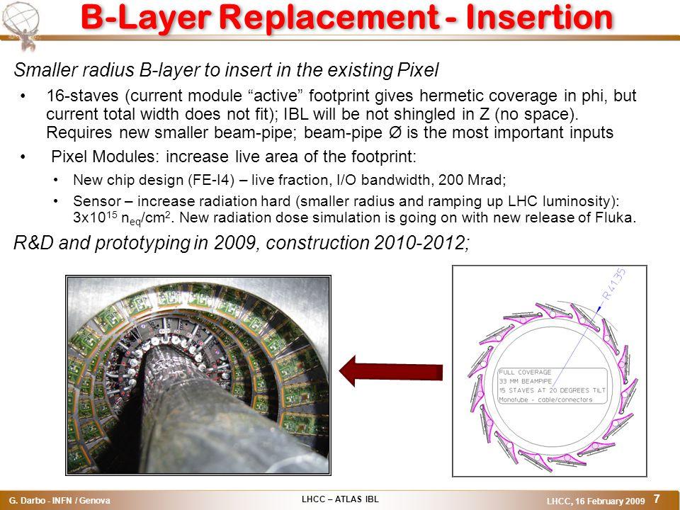 LHCC – ATLAS IBL G. Darbo - INFN / Genova LHCC, 16 February 2009 7 B-Layer Replacement - Insertion Smaller radius B-layer to insert in the existing Pi