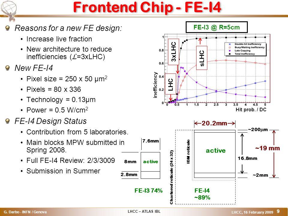 LHCC – ATLAS IBL G. Darbo - INFN / Genova LHCC, 16 February 2009 9 Frontend Chip - FE-I4 Reasons for a new FE design: Increase live fraction New archi