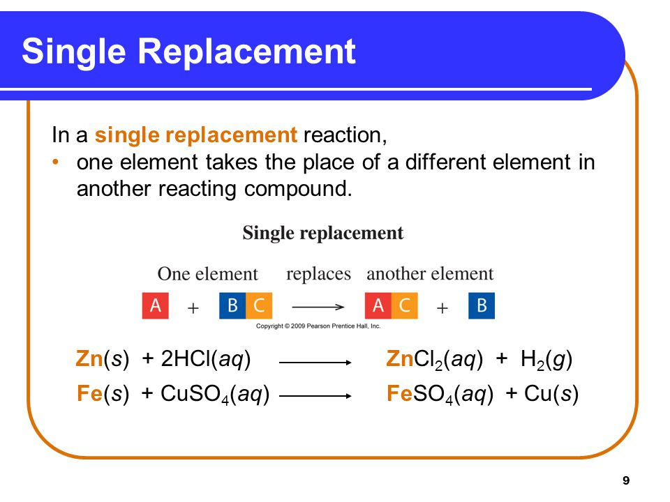 9 Single Replacement In a single replacement reaction, one element takes the place of a different element in another reacting compound.