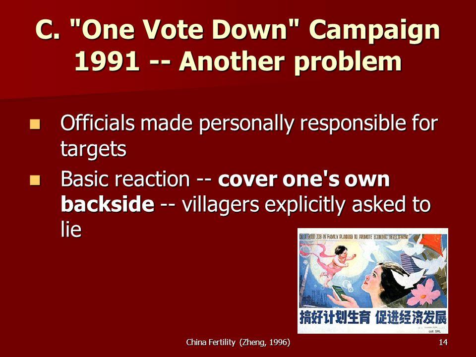 China Fertility (Zheng, 1996)14 C.