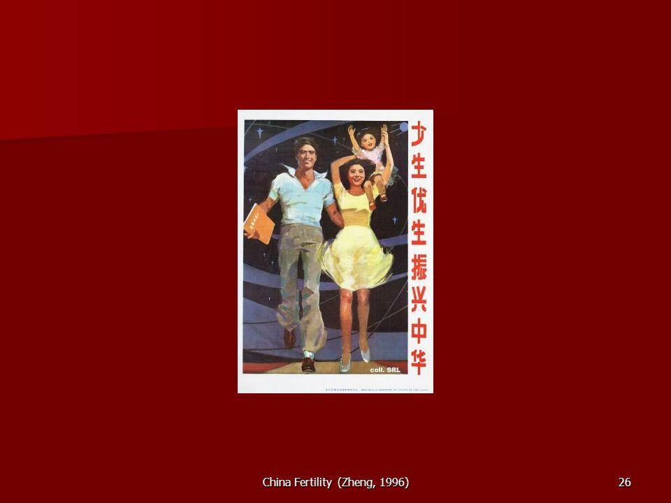 China Fertility (Zheng, 1996)26