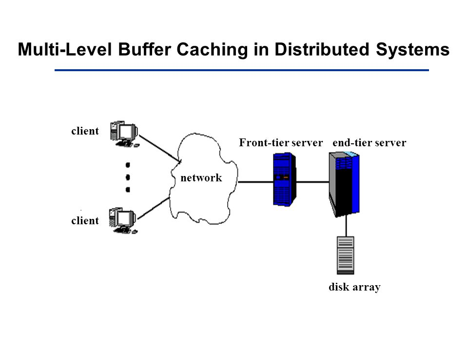 Challenges to Improve Hierarchy Performance LRU L1 L2 L3 L4 LRU (1) Can the hit rate of hierarchical caches achieve the hit rate of a single first level cache with its size equal to the aggregate size of the hierarchy.
