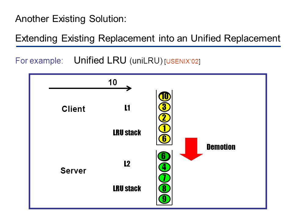 ULC with Multiple Clients L1 Block Lout block Y1 Yardstick 9 5 Y2 3 6 Y1 Yardstick 9 Client 1 Client 2 Global_LRU at Server 6 3 7 7 3 6 8 2 4 5 9 19 15 17 7 3 6 14 9 10 11 18 10 18 17 14 19 17 14 15 L2 Block L1L2 L1L2 Y2
