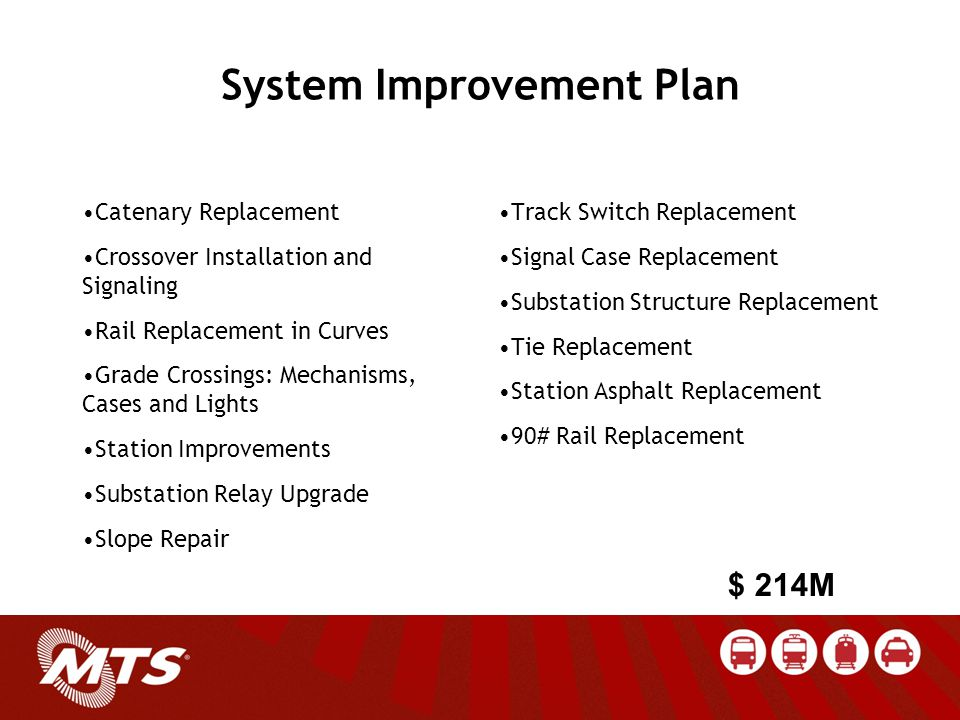 System Improvement Plan Catenary Replacement Crossover Installation and Signaling Rail Replacement in Curves Grade Crossings: Mechanisms, Cases and Lights Station Improvements Substation Relay Upgrade Slope Repair Track Switch Replacement Signal Case Replacement Substation Structure Replacement Tie Replacement Station Asphalt Replacement 90# Rail Replacement $ 214M
