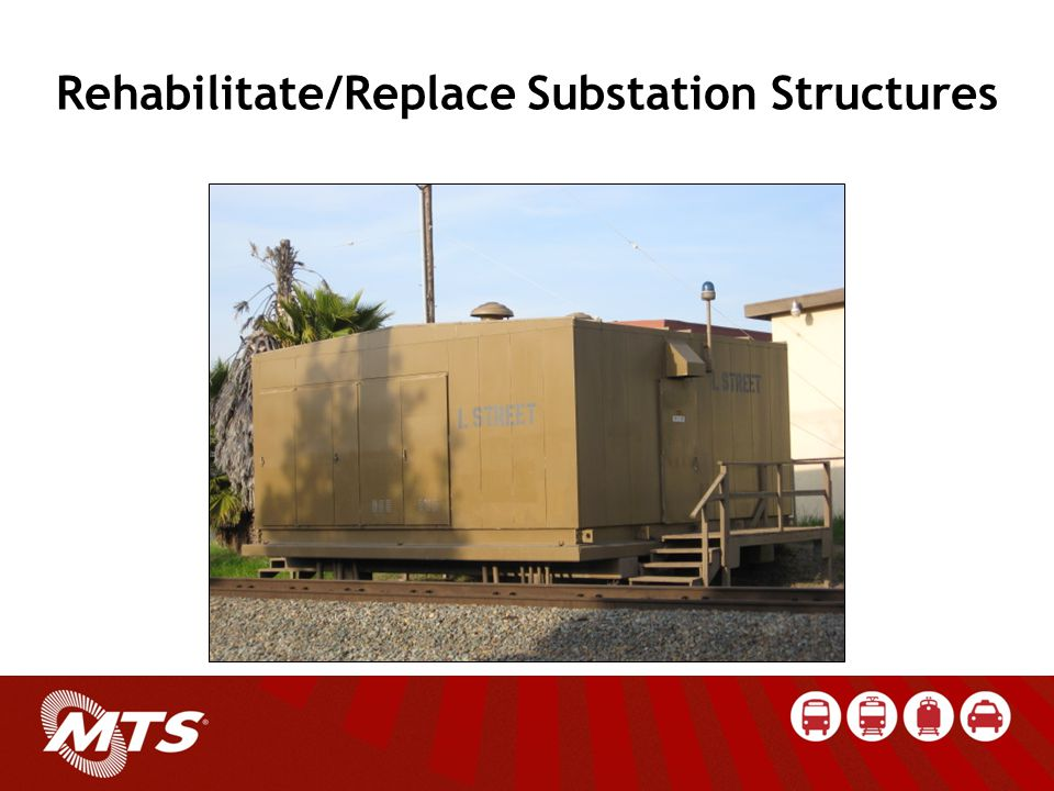 Rehabilitate/Replace Substation Structures