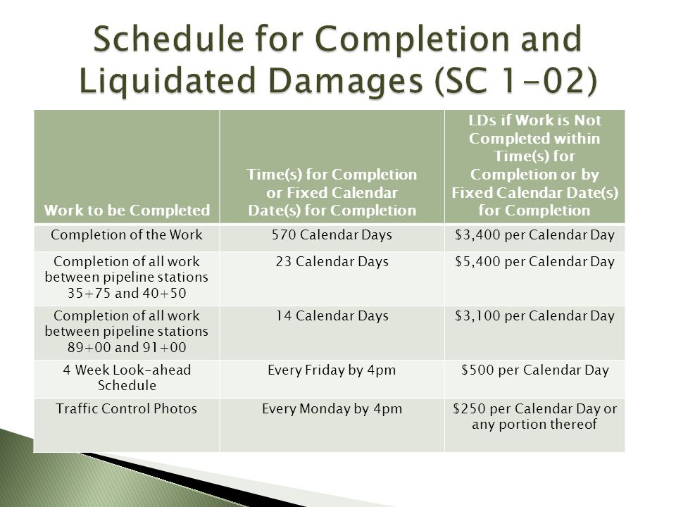 Work to be Completed Time(s) for Completion or Fixed Calendar Date(s) for Completion LDs if Work is Not Completed within Time(s) for Completion or by