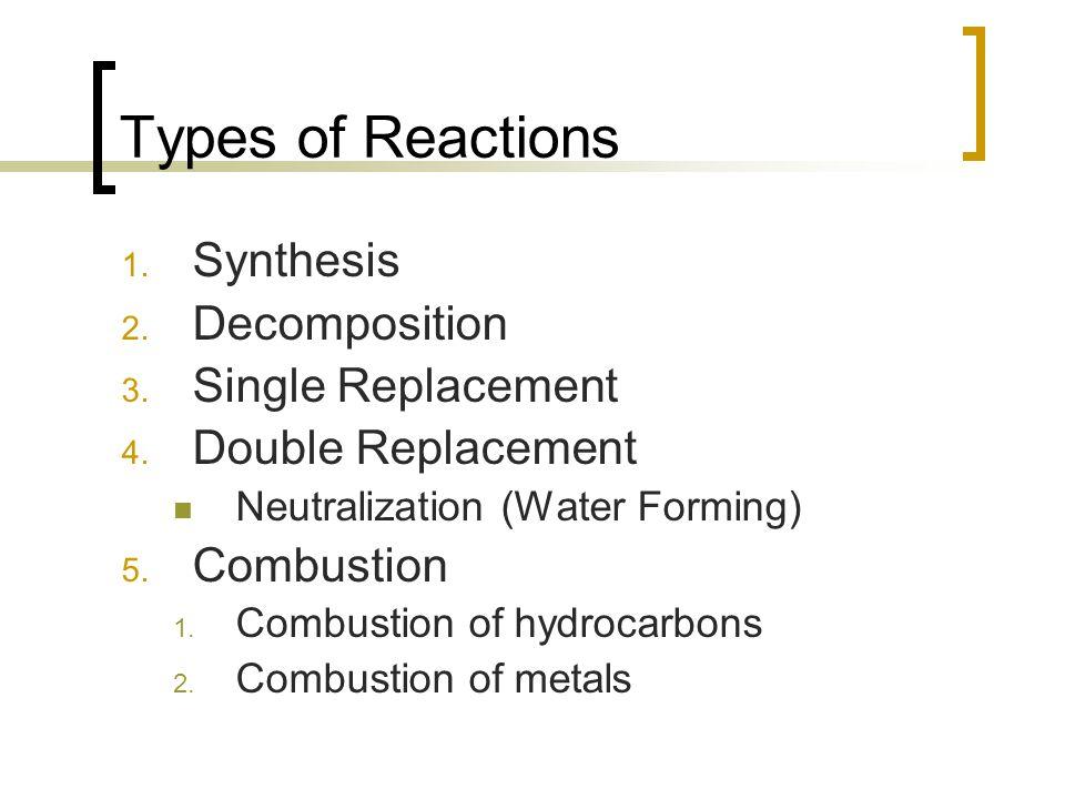 Combustion C x H y + O 2 CO 2 + H 2 O