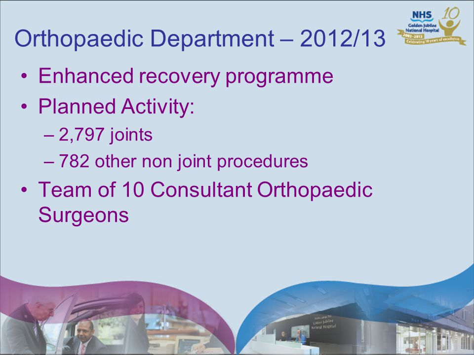 Orthopaedic Department – 2012/13 Enhanced recovery programme Planned Activity: –2,797 joints –782 other non joint procedures Team of 10 Consultant Ort