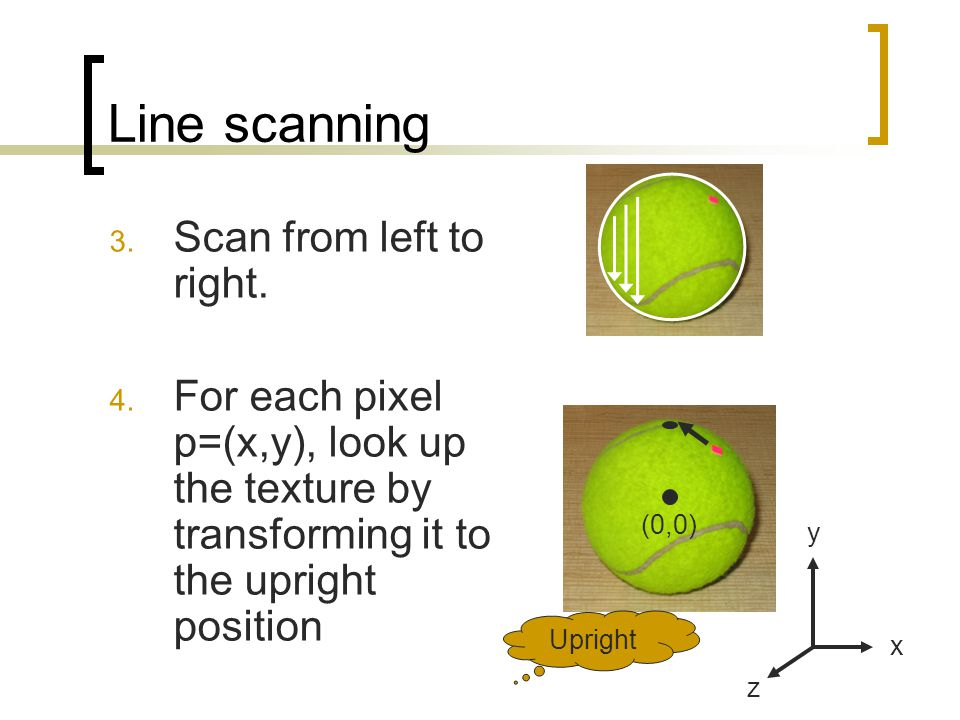 Line scanning 3. Scan from left to right. 4.