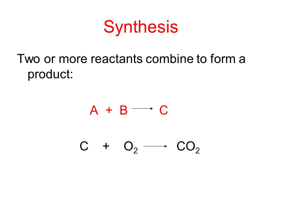 Synthesis Two or more reactants combine to form a product: A + B C C + O 2 CO 2