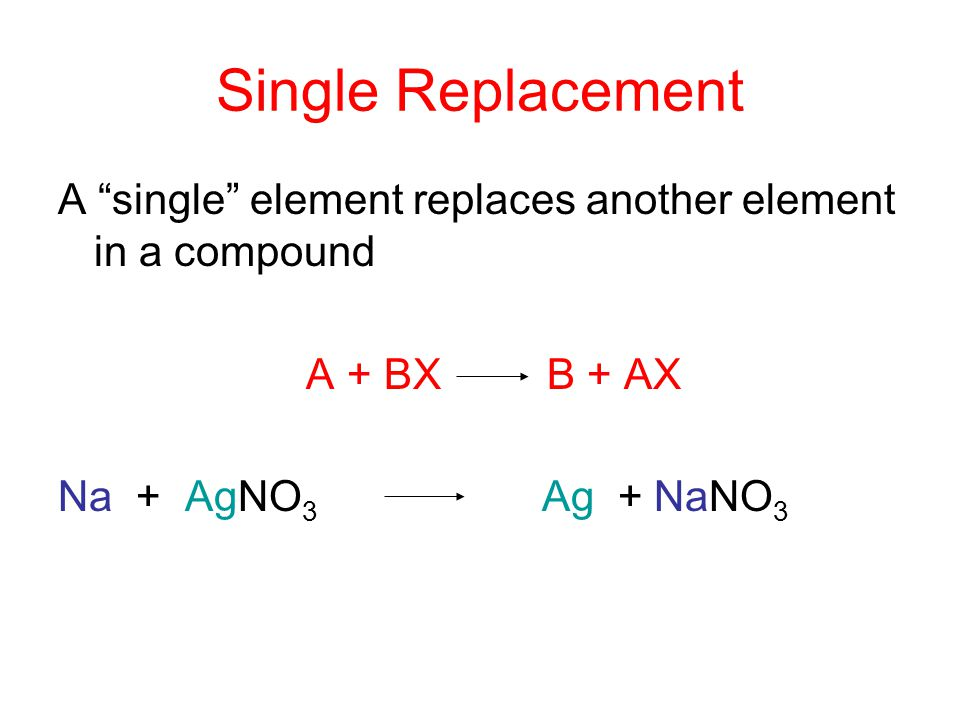 Single Replacement A single element replaces another element in a compound A + BX B + AX Na + AgNO 3 Ag + NaNO 3