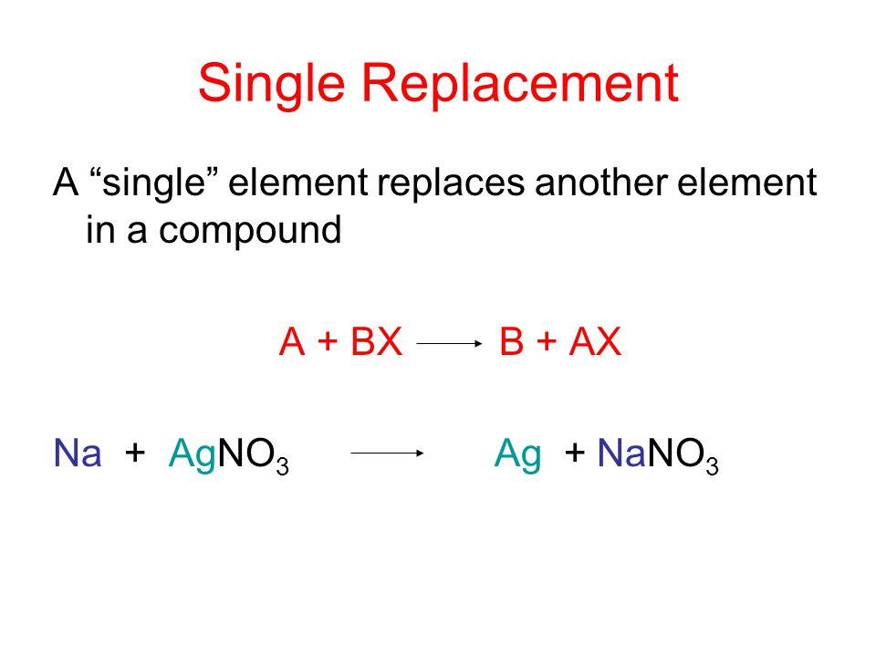 H 2 + O 2 H 2 O Reactants: 4 H 2 O Products: 4 H 2 O How to Balance an equation Step 3.