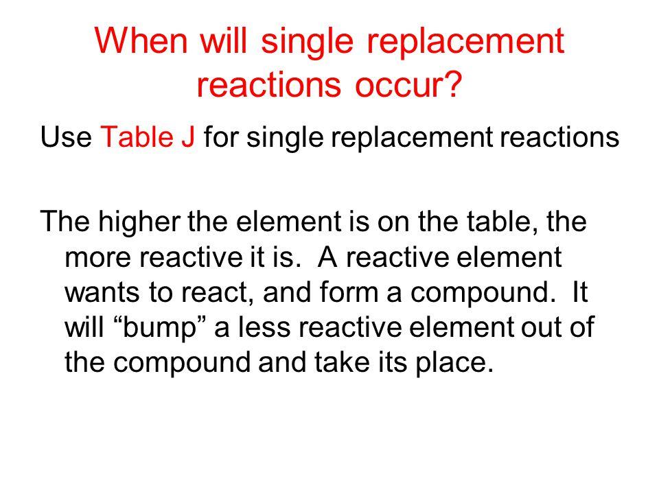 H 2 + O 2 H 2 O Reactants: 4 H 2 O Products: 4 H 2 O How to Balance an equation Step 4.