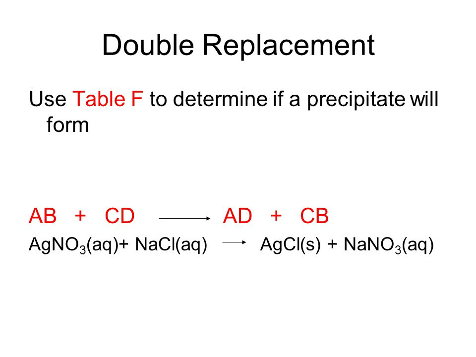 Unknown reactants or products Since mass is always conserved, this principle can be used to find unknown parts of a chemical reaction Count the atoms on both sides of the equation and determine what atoms are missing from one side……