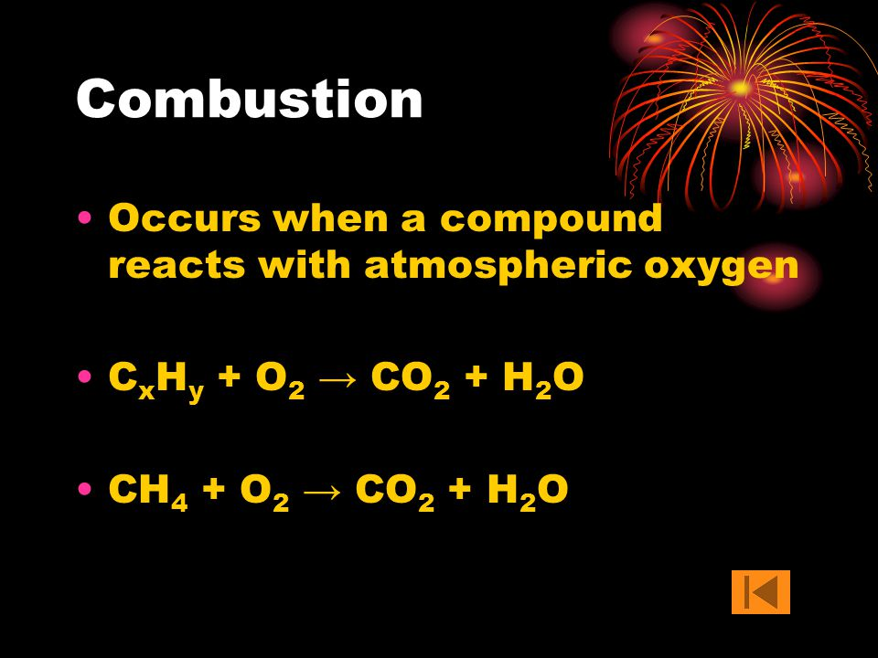 Combustion Occurs when a compound reacts with atmospheric oxygen C x H y + O 2 CO 2 + H 2 O CH 4 + O 2 CO 2 + H 2 O