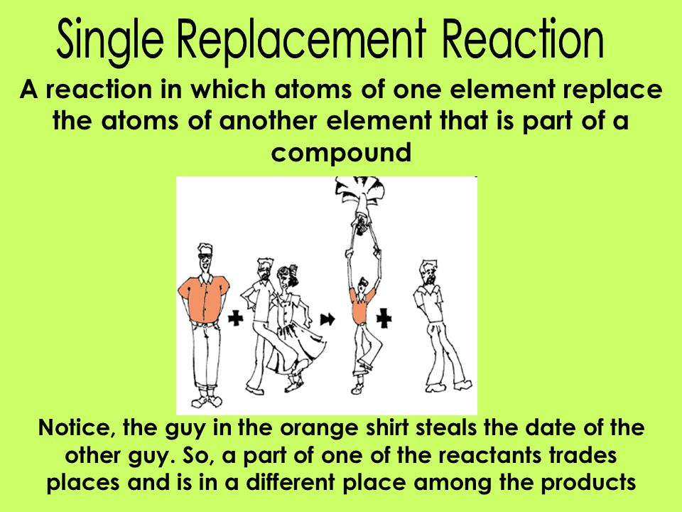 A reaction in which atoms of one element replace the atoms of another element that is part of a compound Notice, the guy in the orange shirt steals th