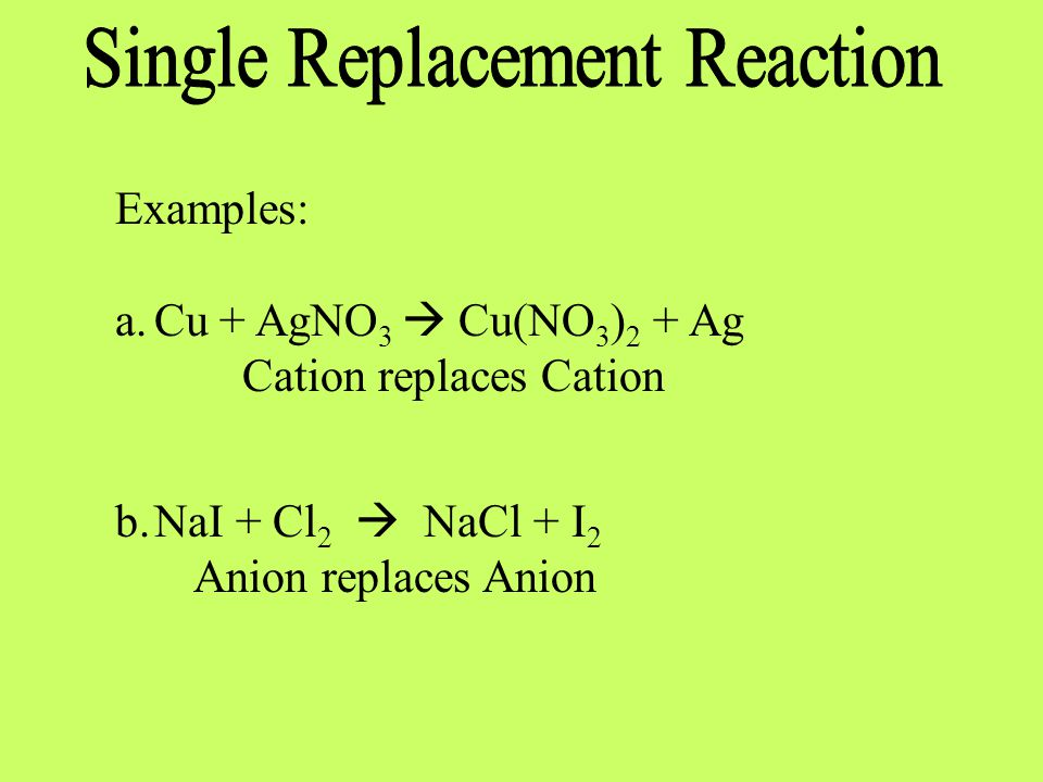 Examples: a.Cu + AgNO 3 Cu(NO 3 ) 2 + Ag Cation replaces Cation b.NaI + Cl 2 NaCl + I 2 Anion replaces Anion