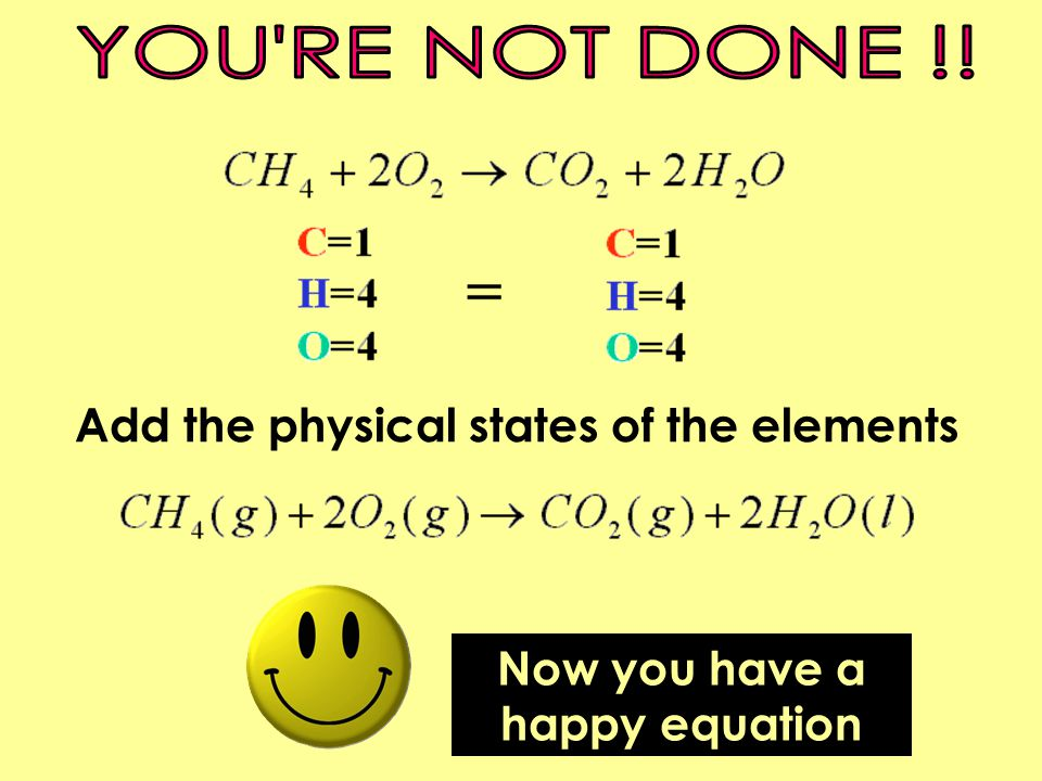 Add the physical states of the elements Now you have a happy equation