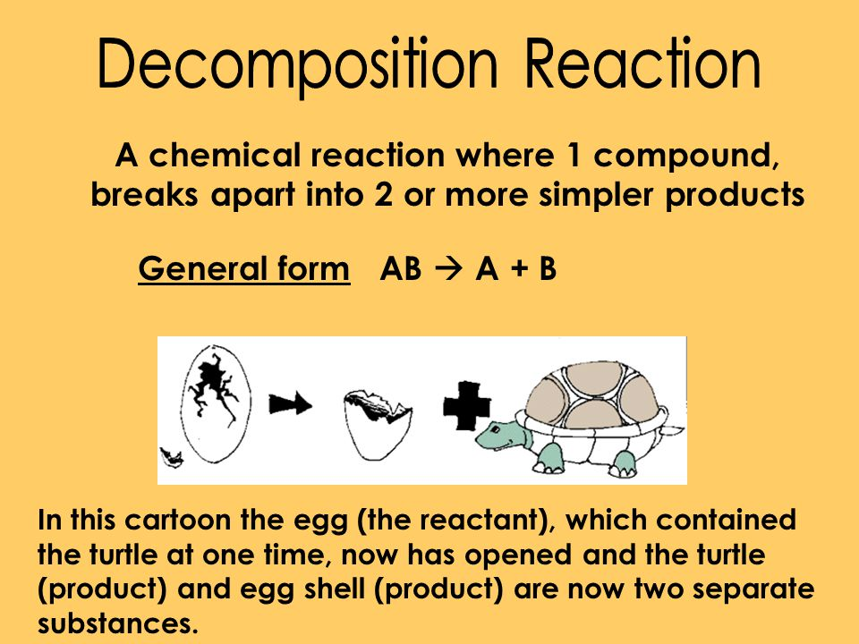 A chemical reaction where 1 compound, breaks apart into 2 or more simpler products General form AB A + B In this cartoon the egg (the reactant), which