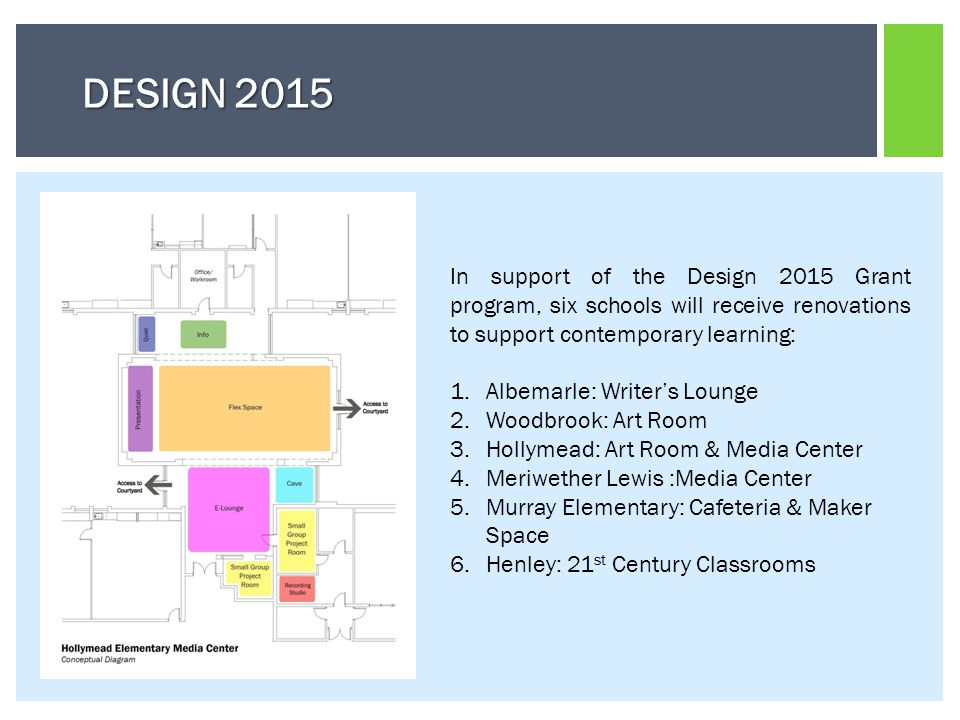 DESIGN 2015 In support of the Design 2015 Grant program, six schools will receive renovations to support contemporary learning: 1.Albemarle: Writers Lounge 2.Woodbrook: Art Room 3.Hollymead: Art Room & Media Center 4.Meriwether Lewis :Media Center 5.Murray Elementary: Cafeteria & Maker Space 6.Henley: 21 st Century Classrooms