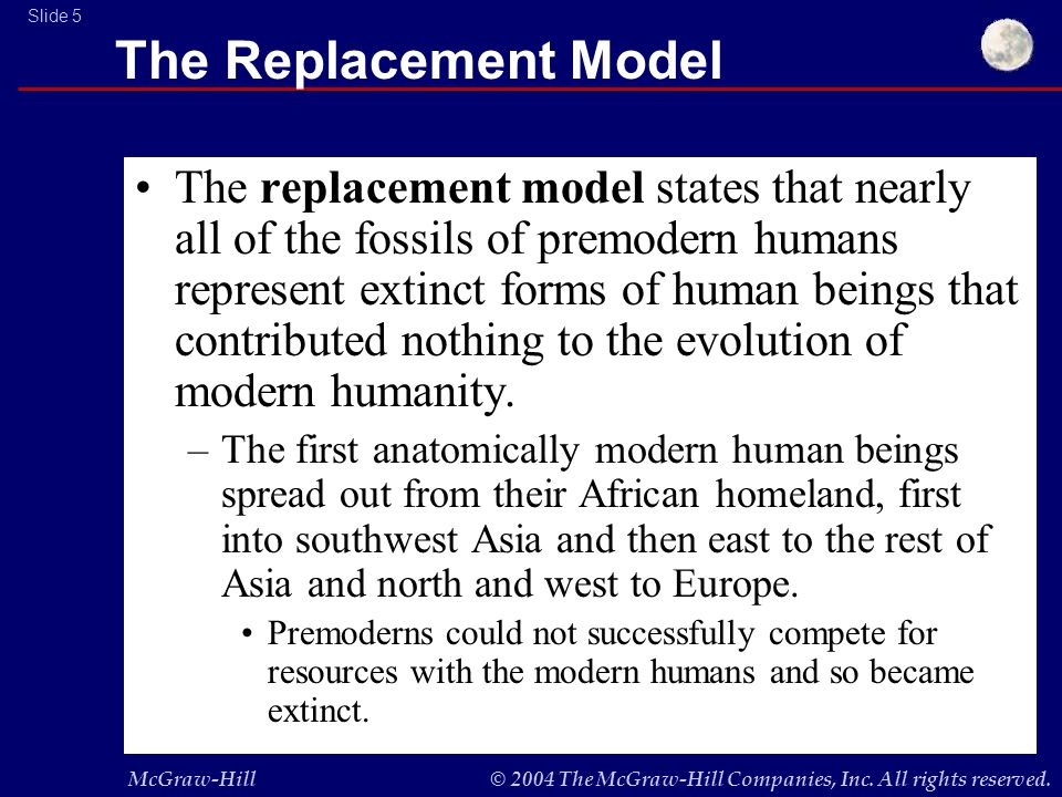 McGraw-Hill© 2004 The McGraw-Hill Companies, Inc. All rights reserved. Slide 5 The Replacement Model The replacement model states that nearly all of t