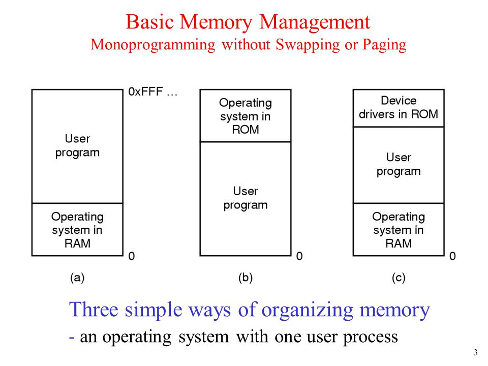 34 Locking Pages in Memory Virtual memory and I/O occasionally interact Proc issues call for read from device into buffer –while waiting for I/O, another processes starts up –has a page fault –buffer for the first proc may be chosen to be paged out Need to specify some pages locked –exempted from being target pages
