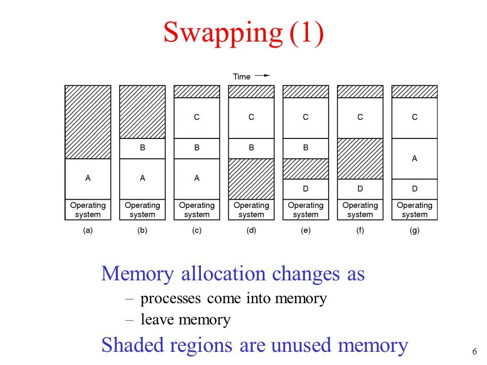 27 Page Size (1) Small page size Advantages –less internal fragmentation – better fit for various data structures, code sections –less unused program in memory Disadvantages –programs need many pages, larger page tables