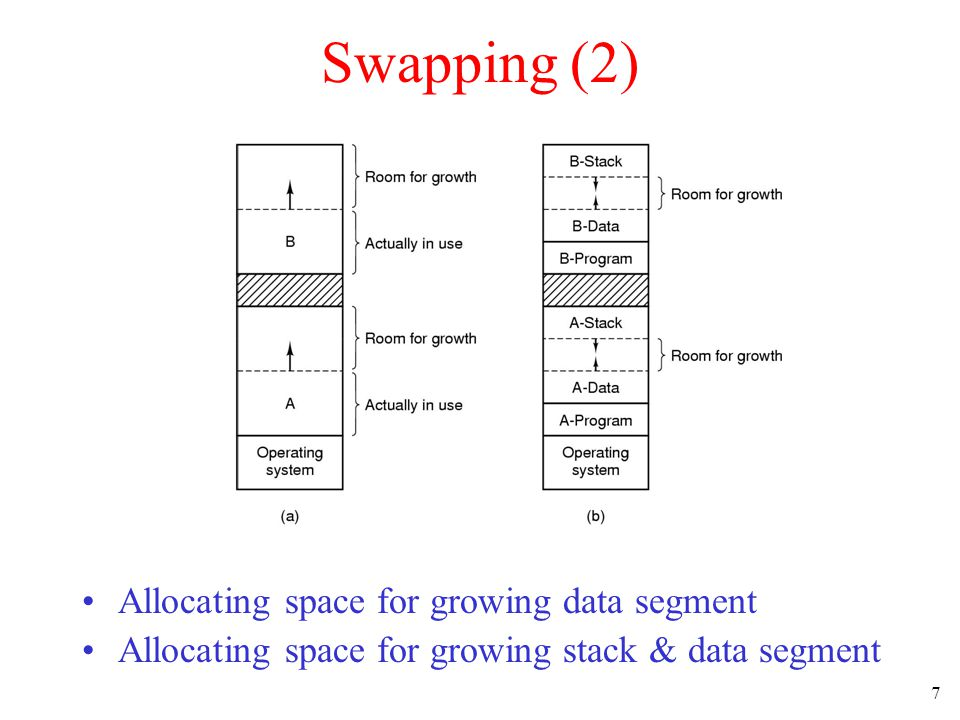 28 Separate Instruction and Data Spaces One address space Separate I and D spaces