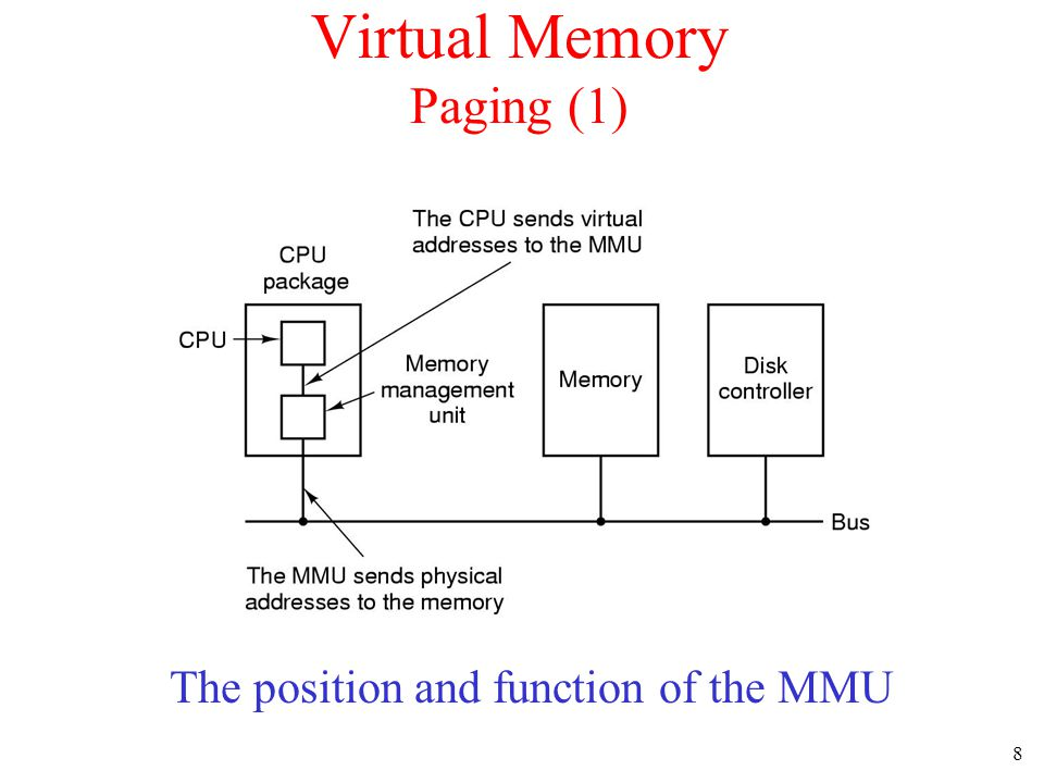 19 Least Recently Used (LRU) Assume pages used recently will used again soon –throw out page that has been unused for longest time Must keep a linked list of pages –most recently used at front, least at rear –update this list every memory reference !.