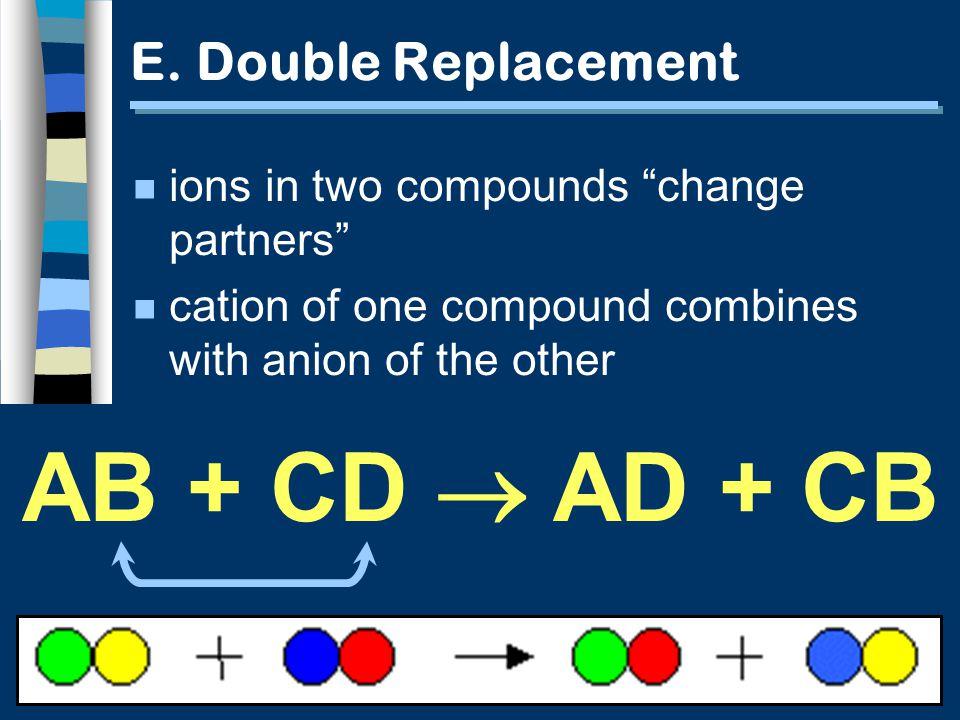 AB + CD AD + CB E.