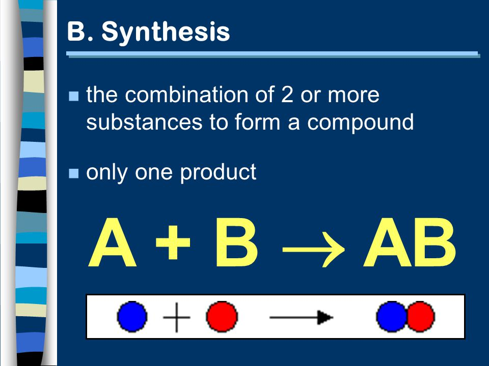 B. Synthesis n the combination of 2 or more substances to form a compound n only one product A + B AB