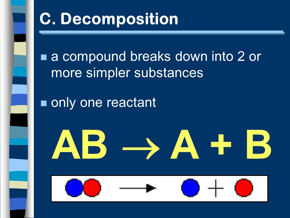 C. Decomposition n a compound breaks down into 2 or more simpler substances n only one reactant AB A + B