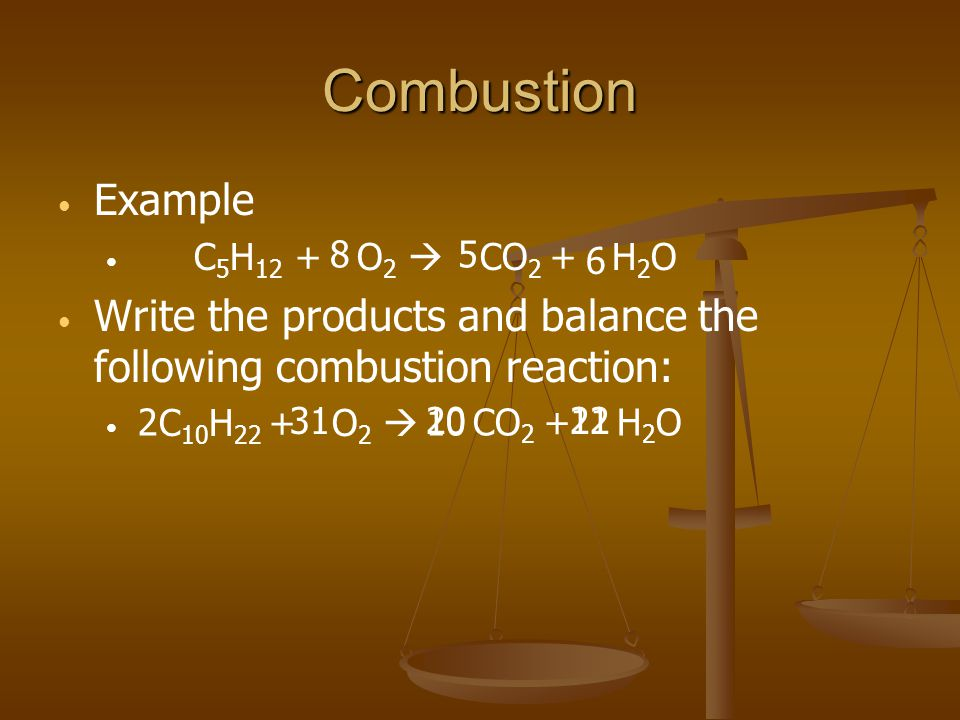 Combustion Reactions Edgar Allen Poes drooping eyes and mouth are potential signs of CO poisoning.