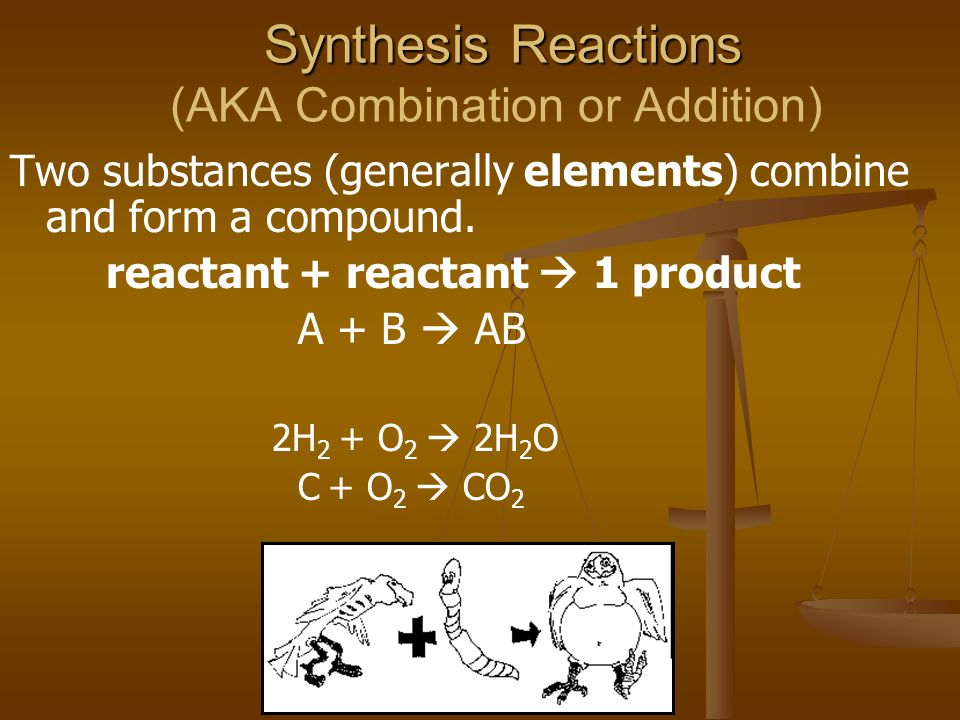 Synthesis Reactions Synthesis Reactions (AKA Combination or Addition) Two substances (generally elements) combine and form a compound.