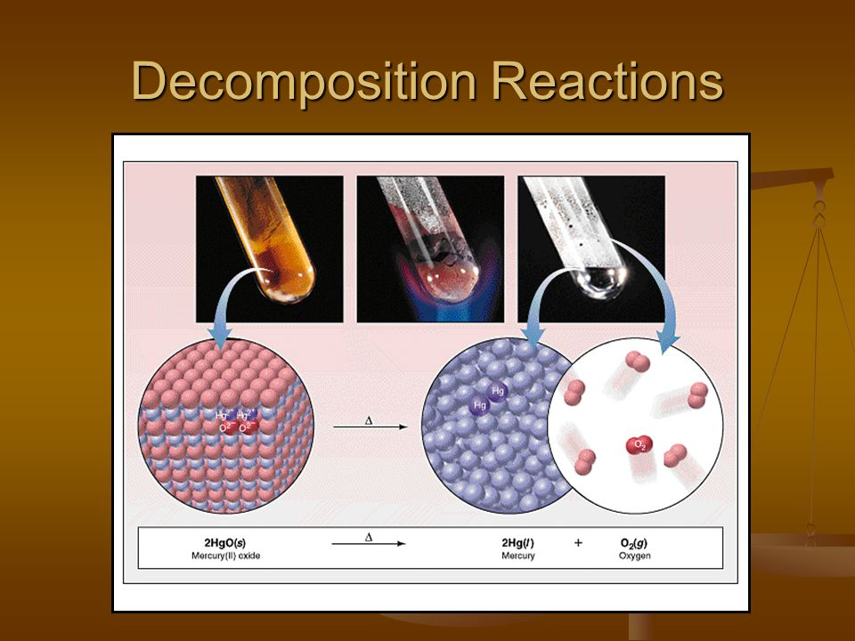 Combustion Example C 5 H 12 + O 2 CO 2 + H 2 O Write the products and balance the following combustion reaction: C 10 H 22 + O 2 5 6 8 CO 2 + H 2 O10 11 2 312022