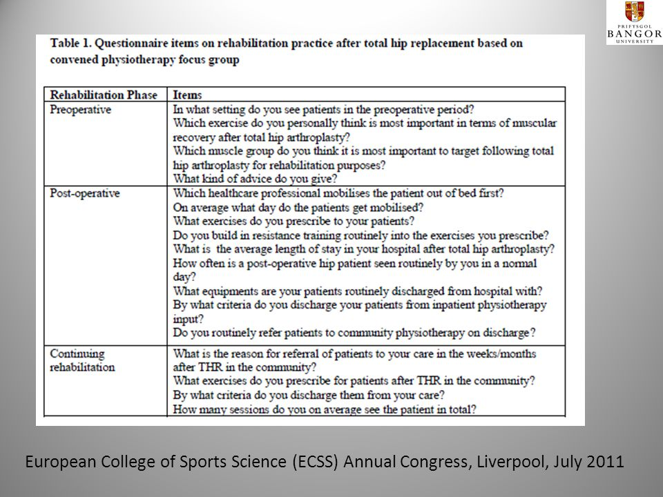 European College of Sports Science (ECSS) Annual Congress, Liverpool, July 2011