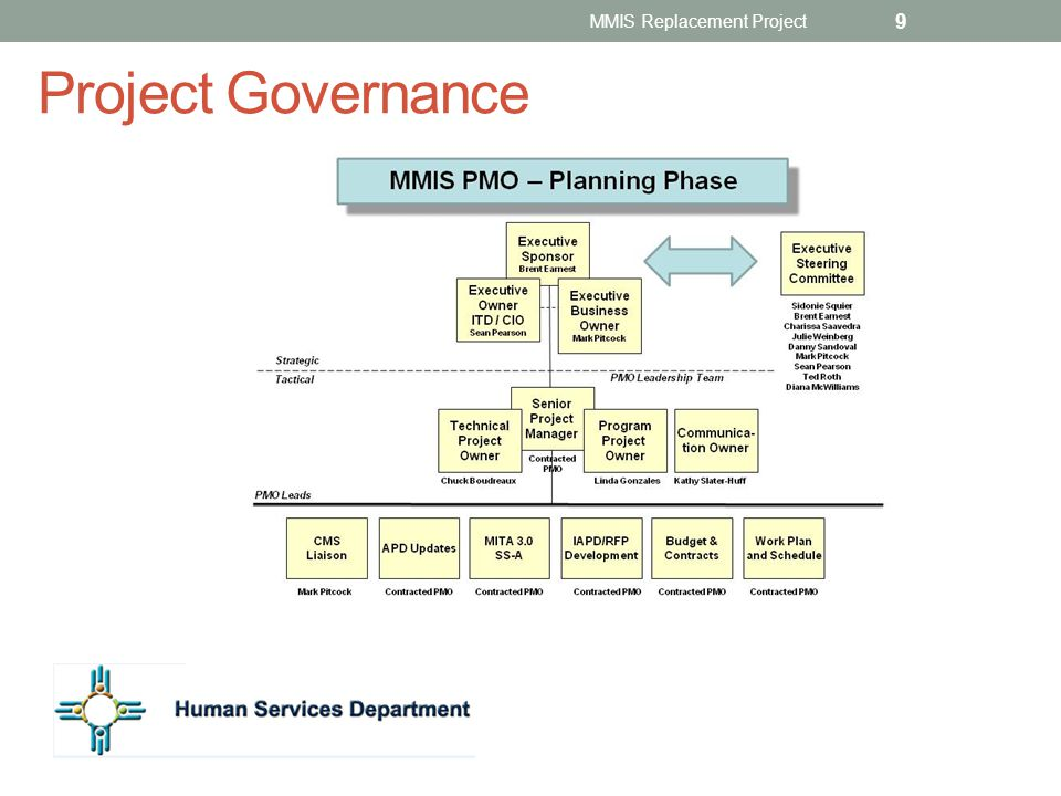 Project Governance 9 MMIS Replacement Project