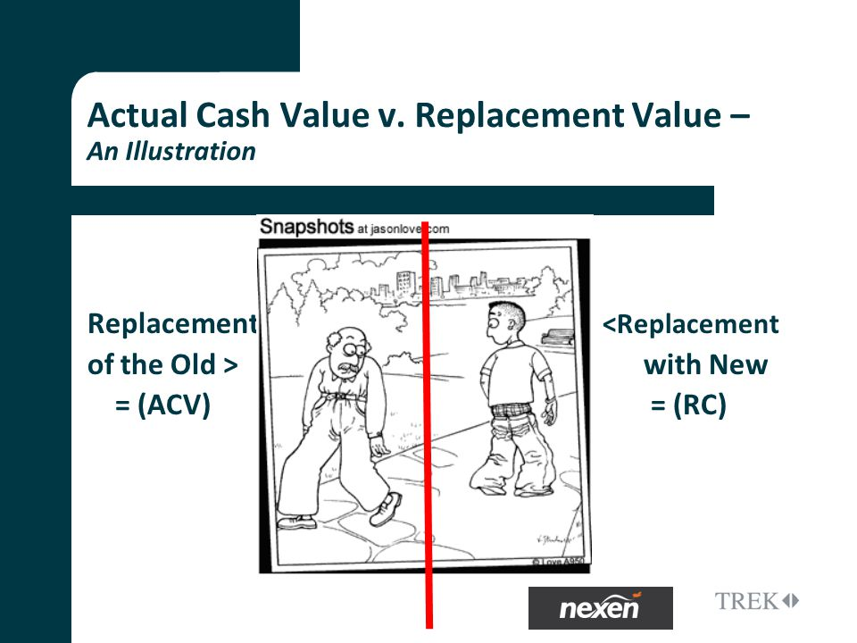Actual Cash Value v.