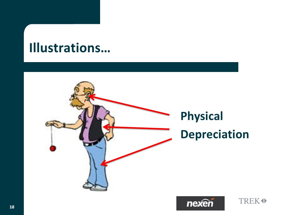 Illustrations… Physical Depreciation 18