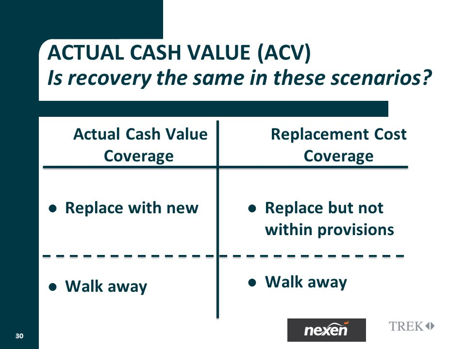 ACTUAL CASH VALUE (ACV) Is recovery the same in these scenarios.