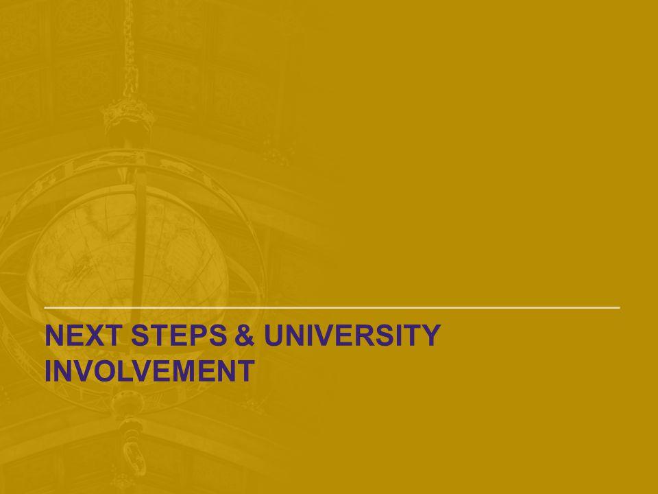NEXT STEPS & UNIVERSITY INVOLVEMENT